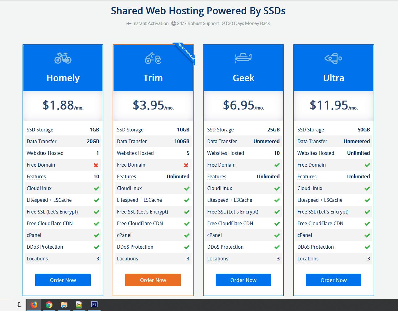 web hosting price